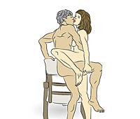 Sex Techniken und Sexpositionen: Die Grundpositionen
