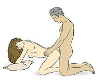 Sex stellungen anfänger