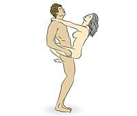 beliebteste sexstellungen date seiten