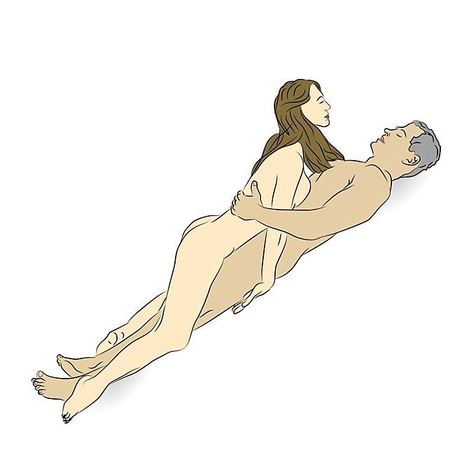 seite sex stellungen