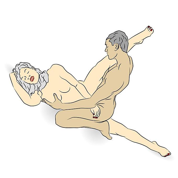 erotikchats schubkarre stellung